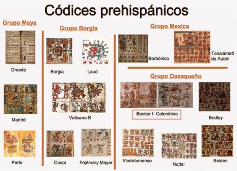 codices-prehispanicos